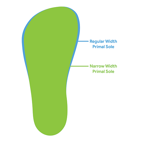 a graphic showing a size comparison between the regular and narrow width of the primal softstar shoes sole
